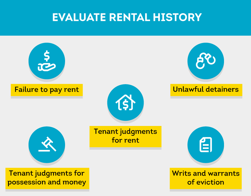 A good tenant screening process involves evaluating rental history